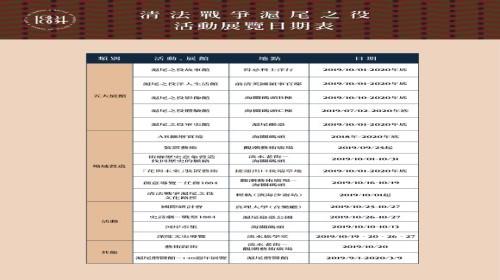 清法戰爭滬尾之役活動展覽總表海報